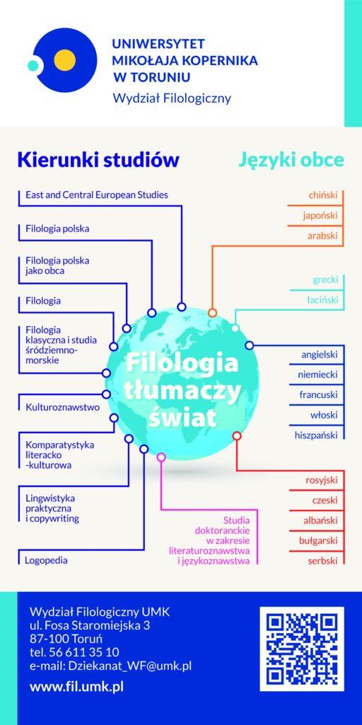 Filologia tłumaczy świat